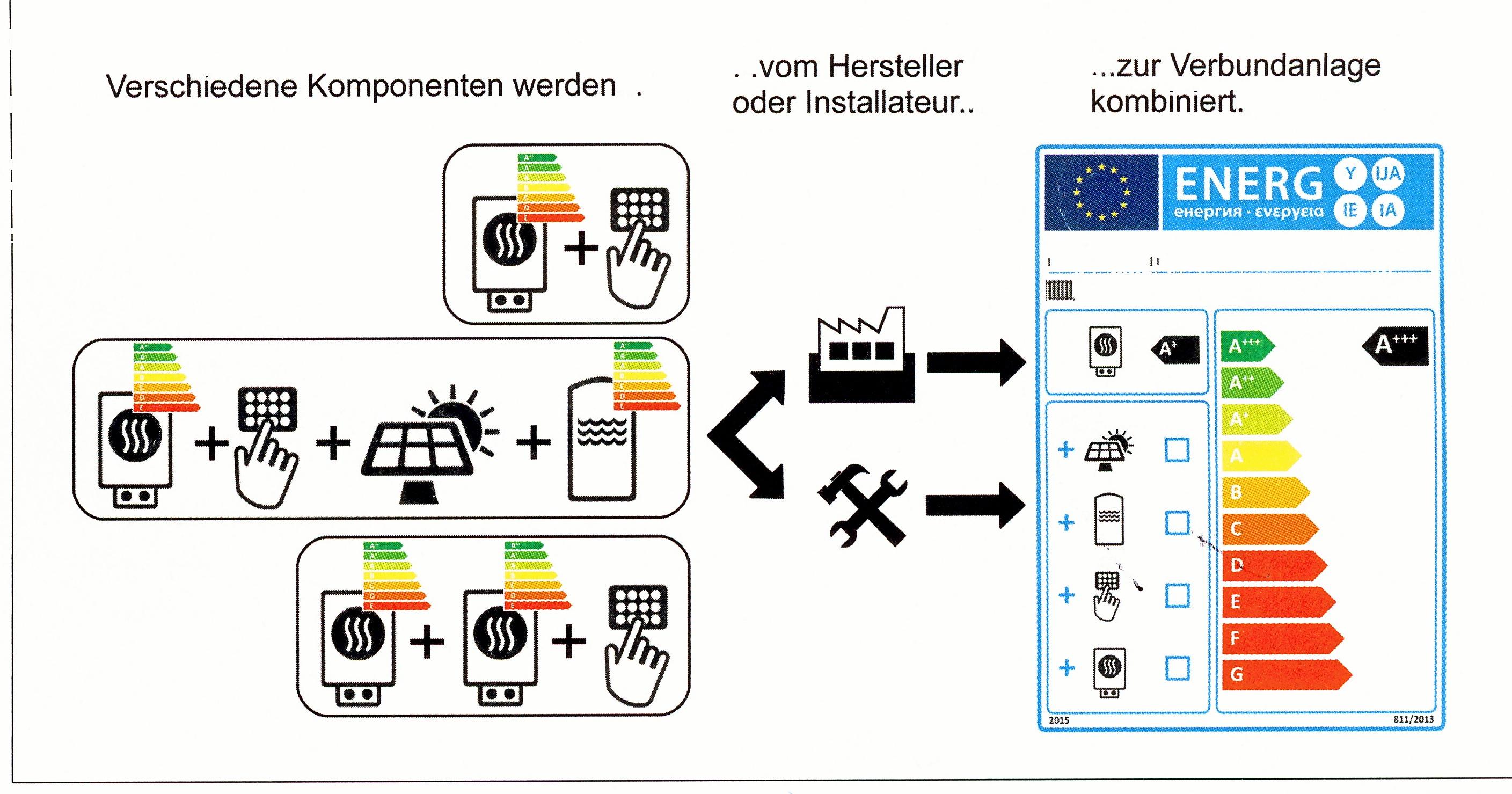 Fein Zwei Warmwasserbereiter Sanitär Diagramm Bilder - Schaltplan ...